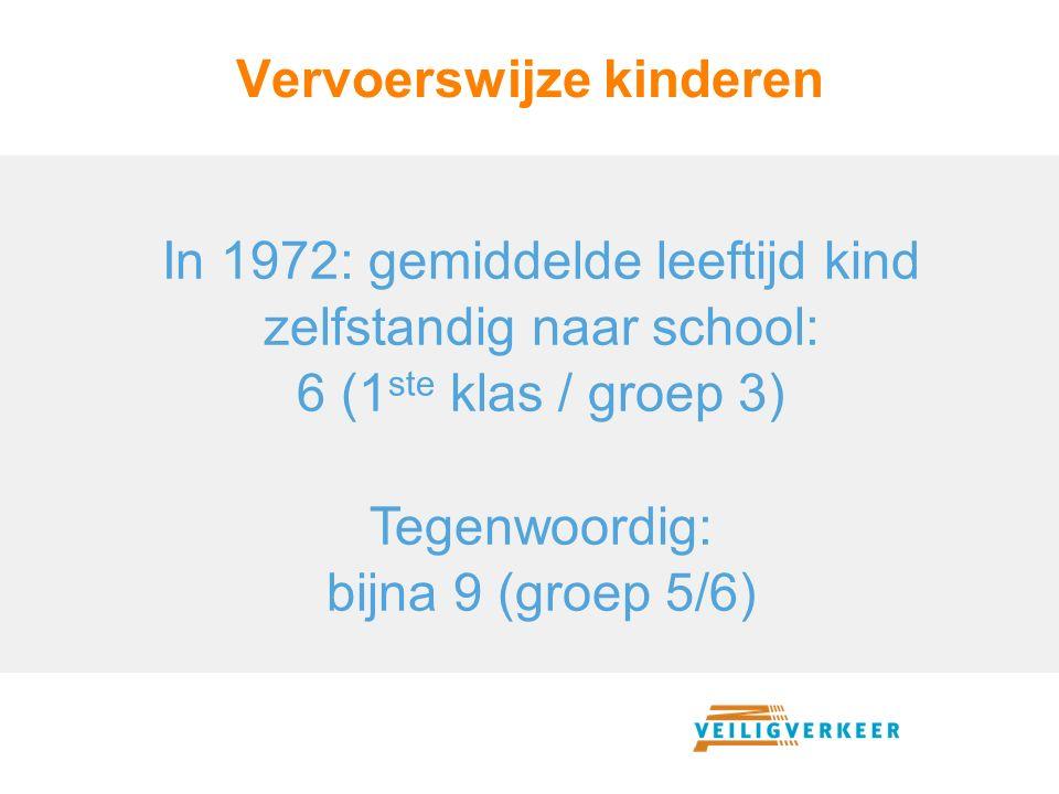Vervoerswijze kinderen In 1972: gemiddelde leeftijd kind zelfstandig naar school: 6 (1 ste klas / groep 3) Tegenwoordig: bijna 9 (groep 5/6)