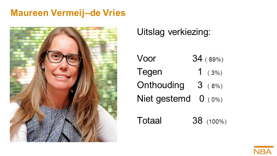 Maureen Vermeij–de Vries Uitslag verkiezing: Voor34 ( 89%) Tegen 1 ( 3%) Onthouding 3 ( 8%) Niet gestemd 0 ( 0%) Totaal38 (100%)