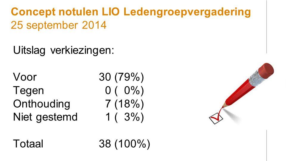 Concept notulen LIO Ledengroepvergadering 25 september 2014 Uitslag verkiezingen: Voor30 (79%) Tegen 0 ( 0%) Onthouding 7 (18%) Niet gestemd 1 ( 3%) T