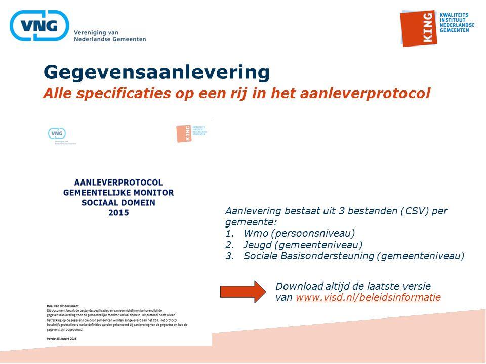 Download altijd de laatste versie van www.visd.nl/beleidsinformatiewww.visd.nl/beleidsinformatie Gegevensaanlevering Alle specificaties op een rij in