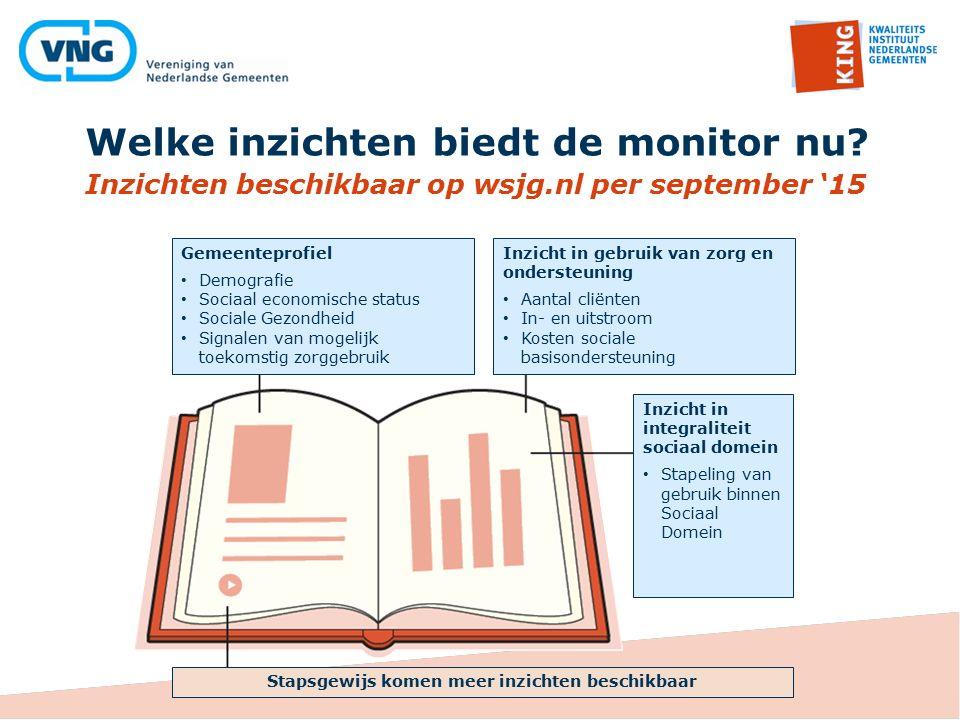 Welke inzichten biedt de monitor nu? Inzichten beschikbaar op wsjg.nl per september '15 Inzicht in gebruik van zorg en ondersteuning Aantal cliënten I