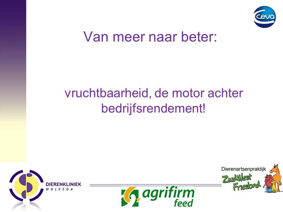 Van meer naar beter: vruchtbaarheid, de motor achter bedrijfsrendement!