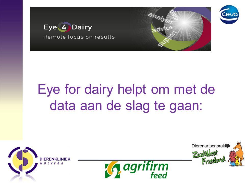 Eye for dairy helpt om met de data aan de slag te gaan: