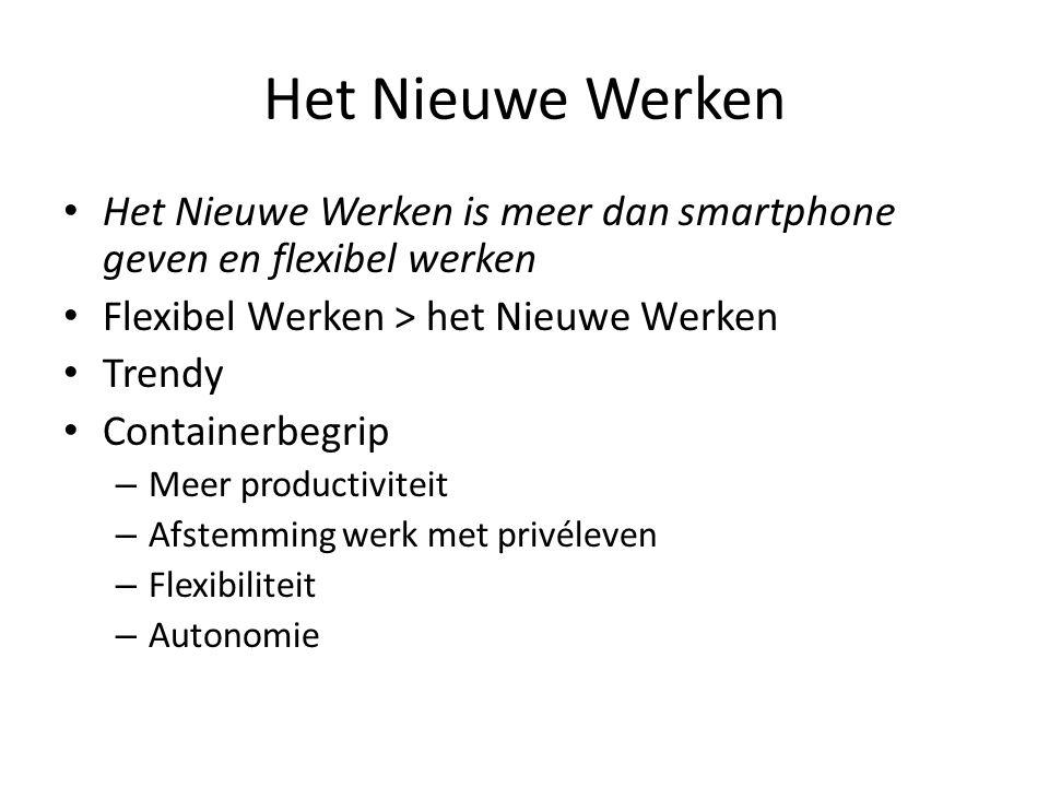 Het Nieuwe Werken Het Nieuwe Werken is meer dan smartphone geven en flexibel werken Flexibel Werken > het Nieuwe Werken Trendy Containerbegrip – Meer productiviteit – Afstemming werk met privéleven – Flexibiliteit – Autonomie