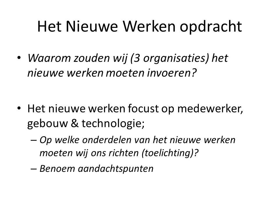 Het Nieuwe Werken opdracht Waarom zouden wij (3 organisaties) het nieuwe werken moeten invoeren.
