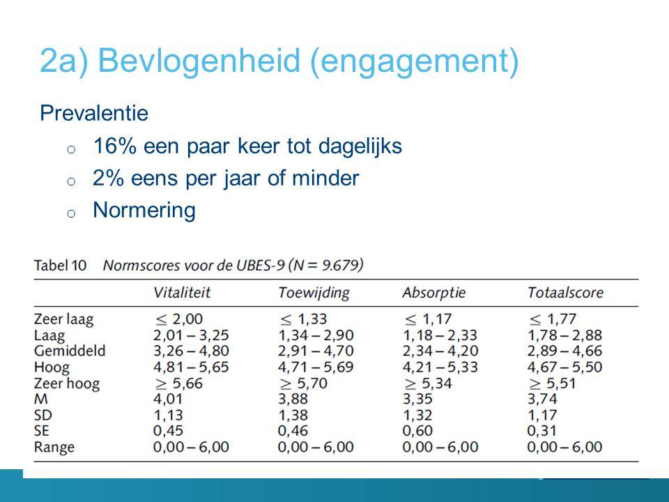 Prevalentie o 16% een paar keer tot dagelijks o 2% eens per jaar of minder o Normering 2a) Bevlogenheid (engagement)
