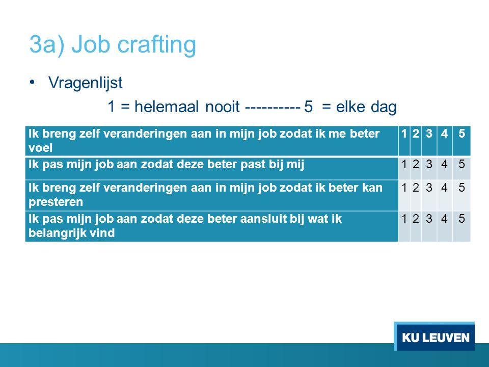 Vragenlijst 1 = helemaal nooit ---------- 5 = elke dag 3a) Job crafting Ik breng zelf veranderingen aan in mijn job zodat ik me beter voel 12345 Ik pa