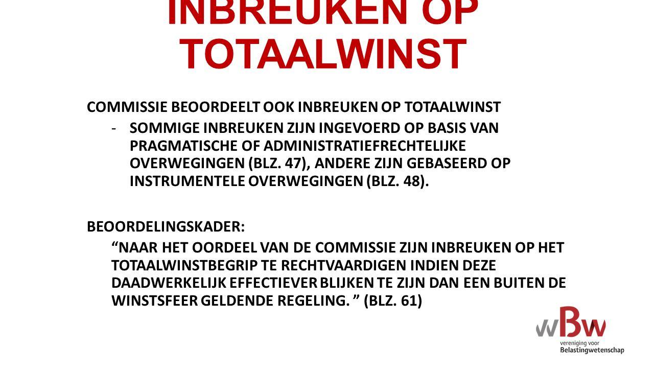 INBREUK ACCEPTABEL.WINSTAFTREK SPEUR- EN ONTWIKKELINGSWERK (BLZ.