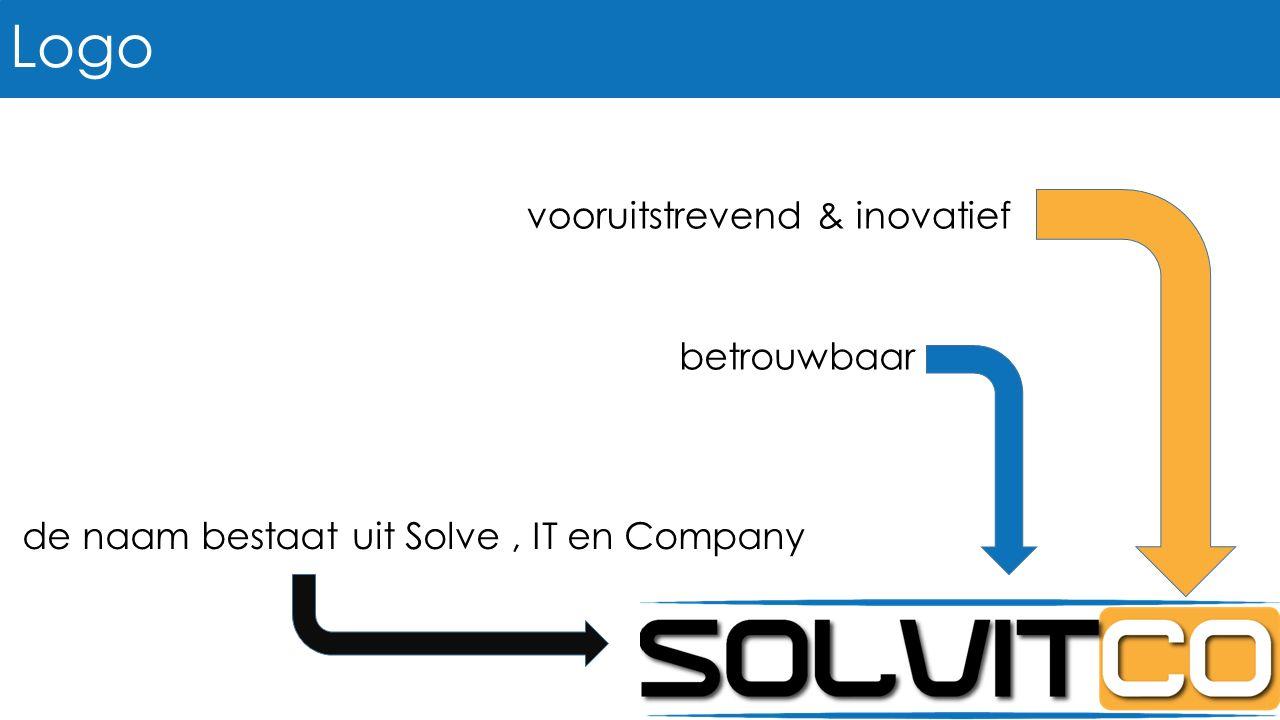 Logo vooruitstrevend & inovatief betrouwbaar de naam bestaat uit Solve, IT en Company