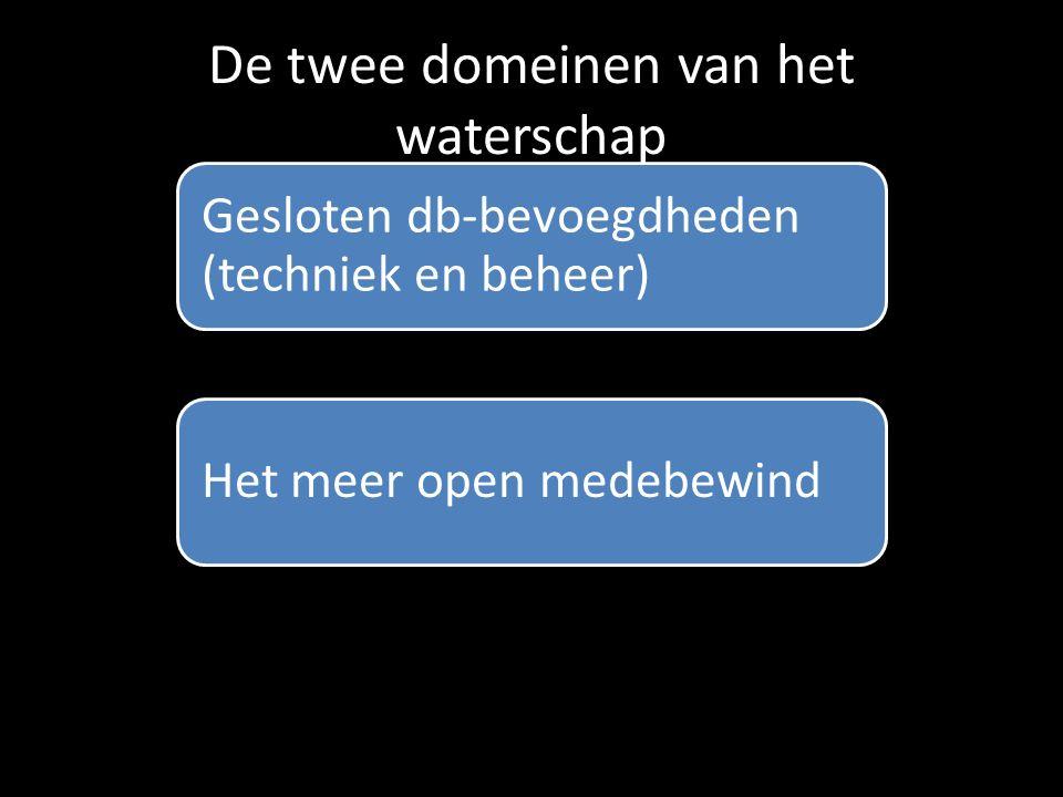 De twee domeinen van het waterschap Gesloten db-bevoegdheden (techniek en beheer) Het meer open medebewind