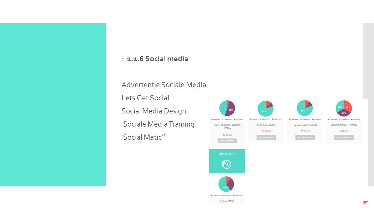 1.1.7 Marketing Campagnes Adverteren op Google Adverteren op Sociale Media Landing Page Launch Campagne Pop up