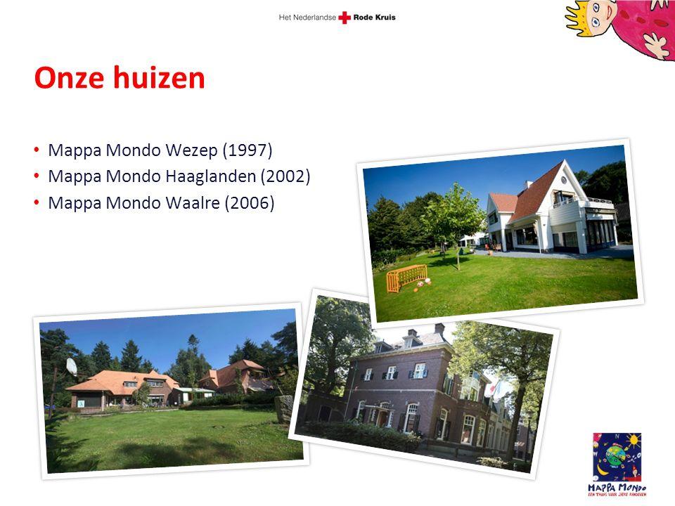 Onze huizen Mappa Mondo Wezep (1997) Mappa Mondo Haaglanden (2002) Mappa Mondo Waalre (2006)
