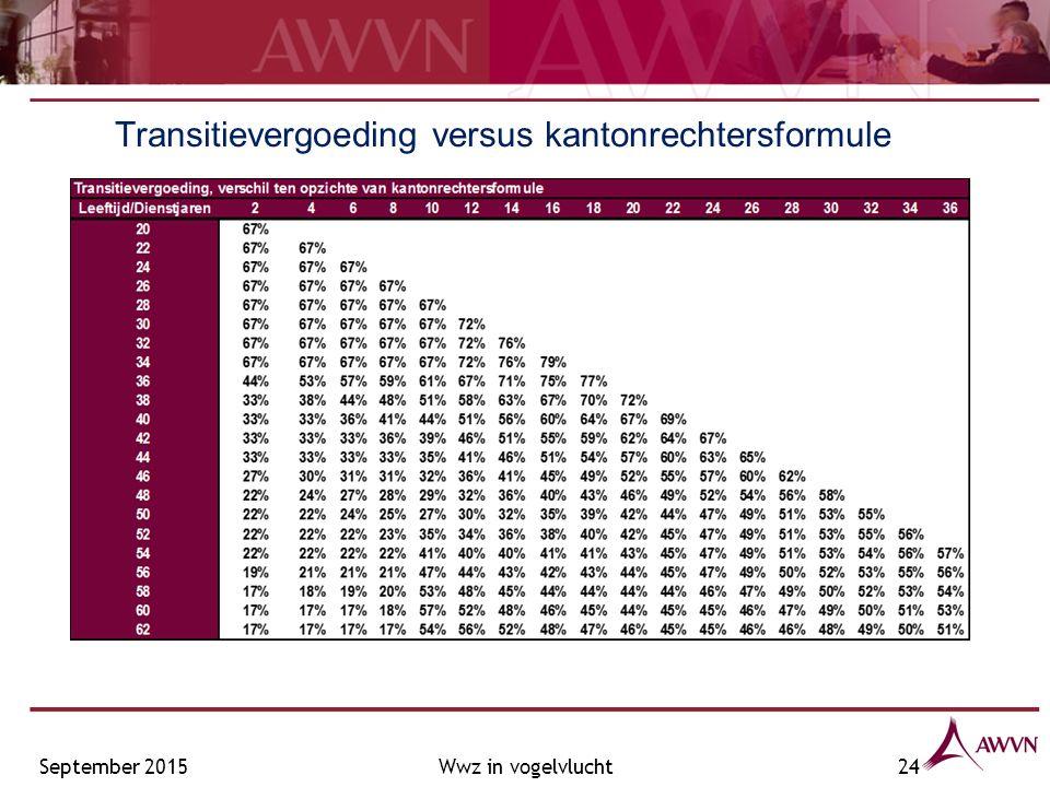 Transitievergoeding versus kantonrechtersformule September 2015Wwz in vogelvlucht24