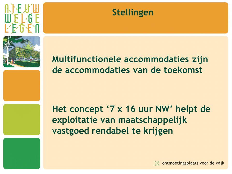 Multifunctionele accommodaties zijn de accommodaties van de toekomst Het concept '7 x 16 uur NW' helpt de exploitatie van maatschappelijk vastgoed rendabel te krijgen Stellingen