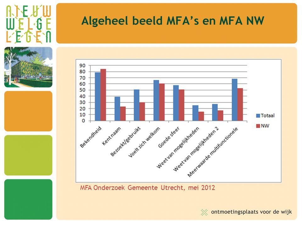 Algeheel beeld MFA's en MFA NW MFA Onderzoek Gemeente Utrecht, mei 2012
