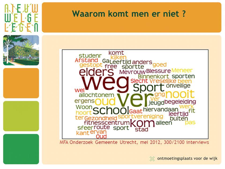 Waarom komt men er niet ? MFA Onderzoek Gemeente Utrecht, mei 2012, 300/2100 interviews