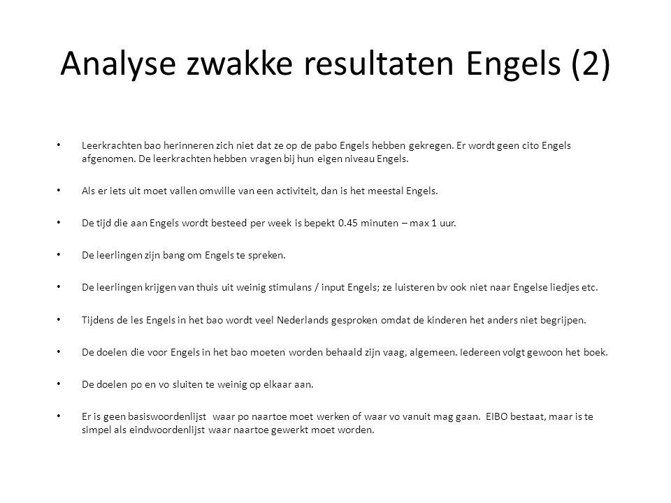Analyse zwakke resultaten Engels (2) Leerkrachten bao herinneren zich niet dat ze op de pabo Engels hebben gekregen.