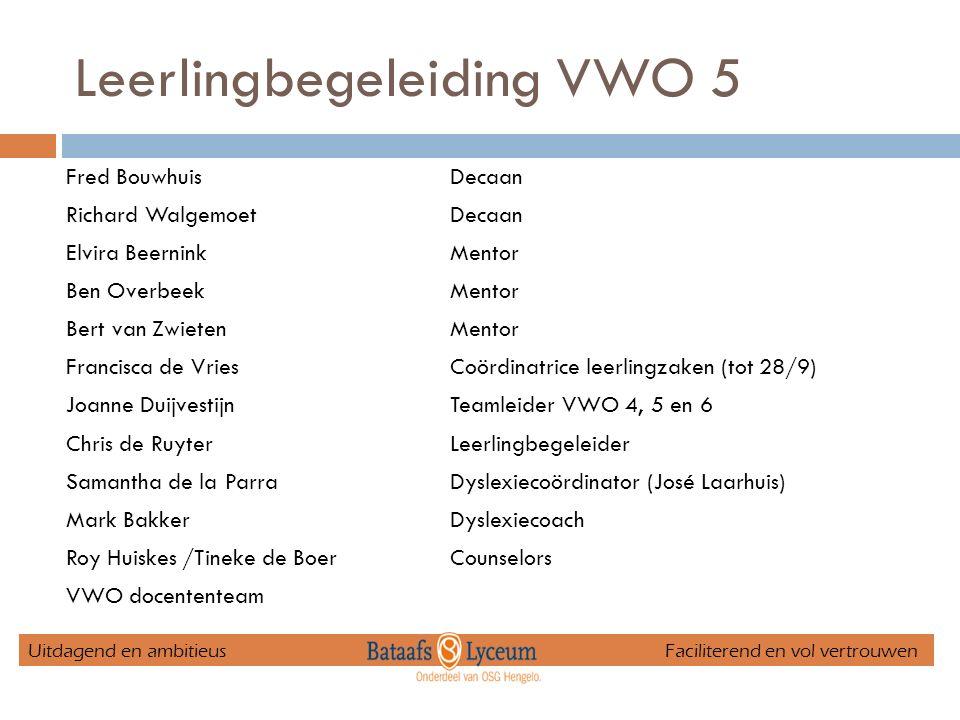 Leerlingbegeleiding VWO 5 Fred BouwhuisDecaan Richard WalgemoetDecaan Elvira BeerninkMentor Ben OverbeekMentor Bert van ZwietenMentor Francisca de Vri