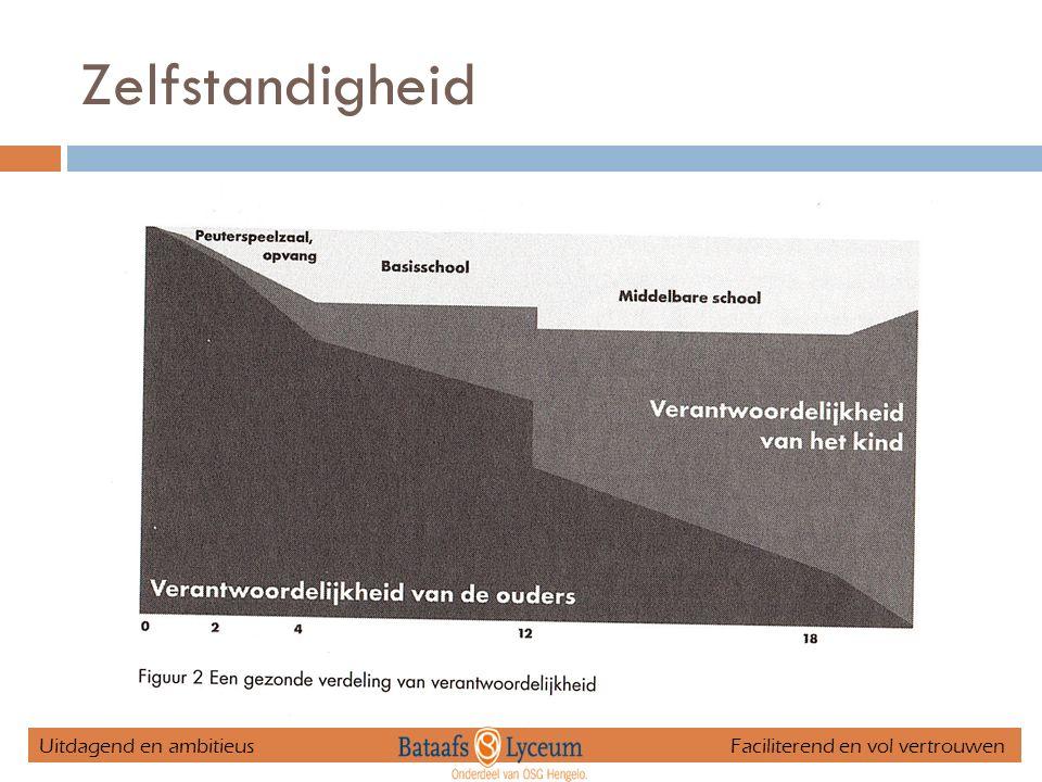 3F Rekentoets  Verplicht examenonderdeel, cijfer 5 of hoger  Telt mee in examenjaar, hoe exact nog niet helemaal duidelijk  Momenteel: Minimaal 4,5 nodig voor rekentoets.