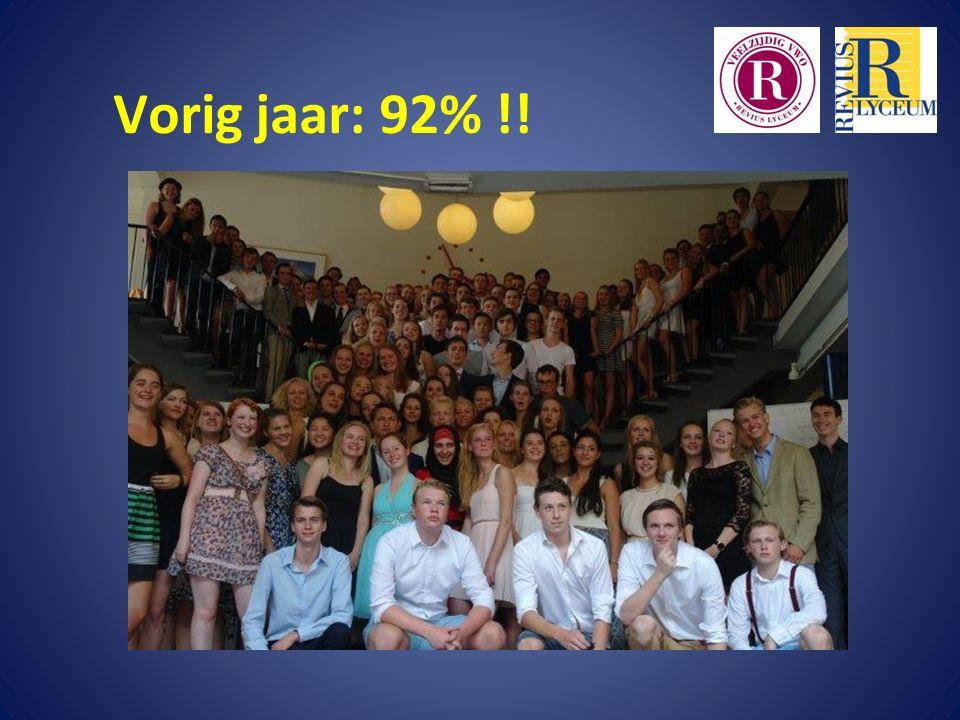 Vorig jaar: 92% !!