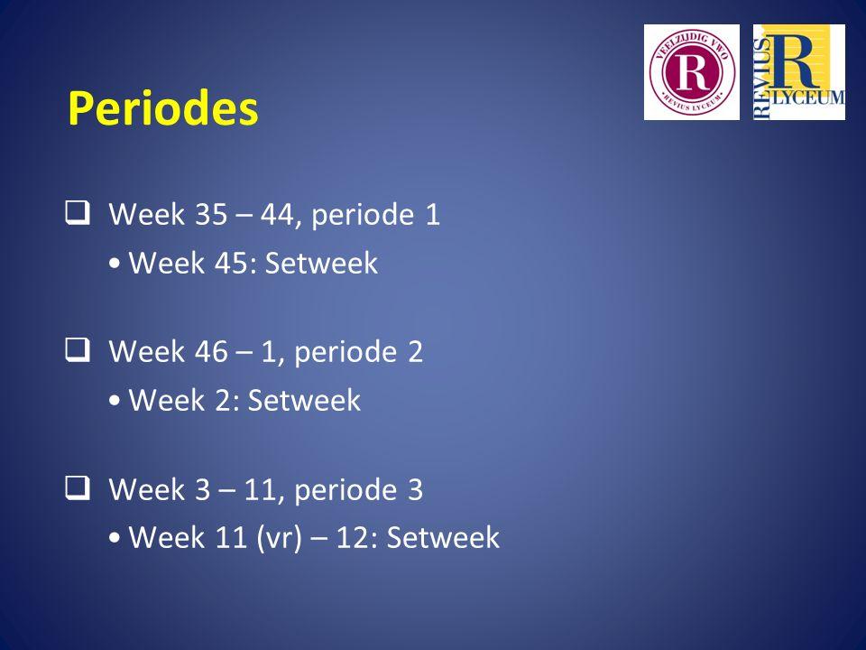 Periodes  Week 35 – 44, periode 1 Week 45: Setweek  Week 46 – 1, periode 2 Week 2: Setweek  Week 3 – 11, periode 3 Week 11 (vr) – 12: Setweek