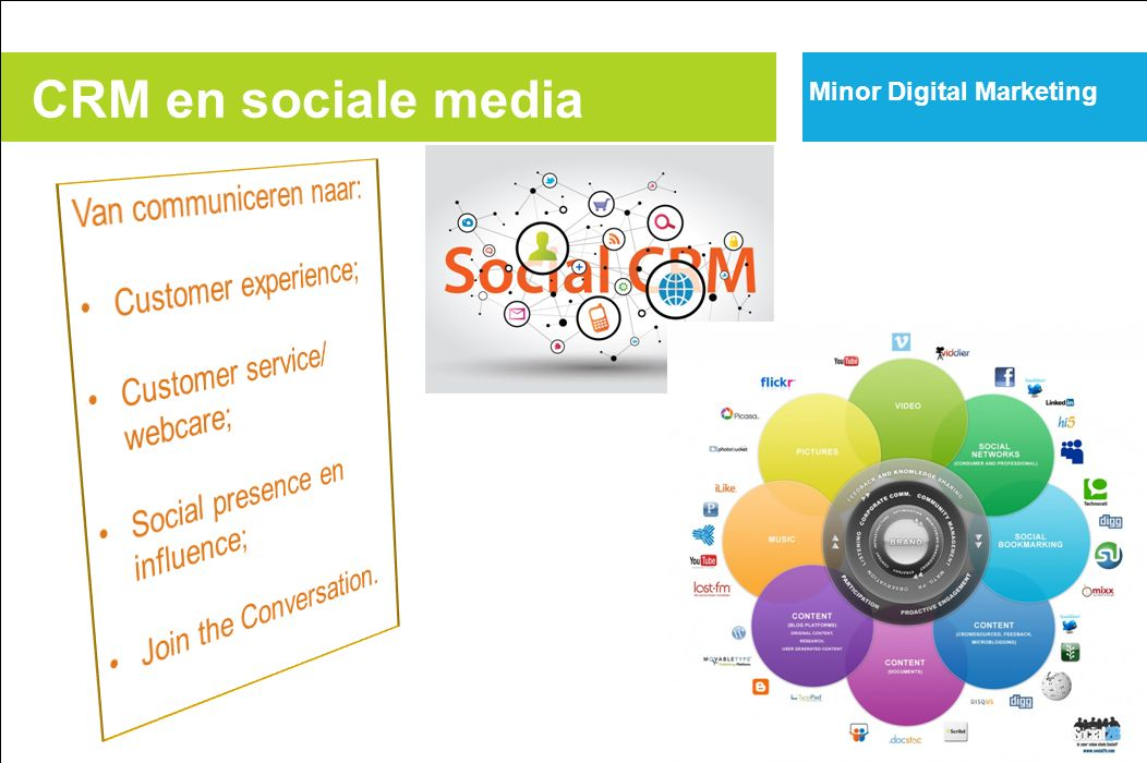 Minor Digital Marketing CRM en sociale media
