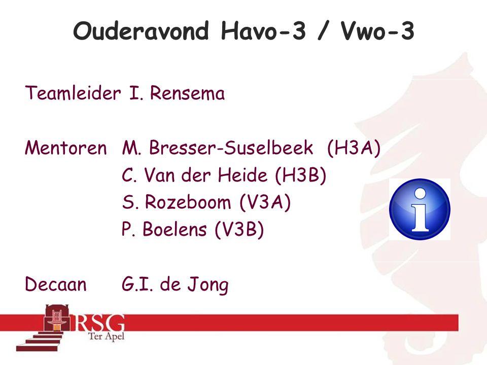 Ouderavond Havo-3 / Vwo-3 Teamleider I.Rensema Mentoren M.