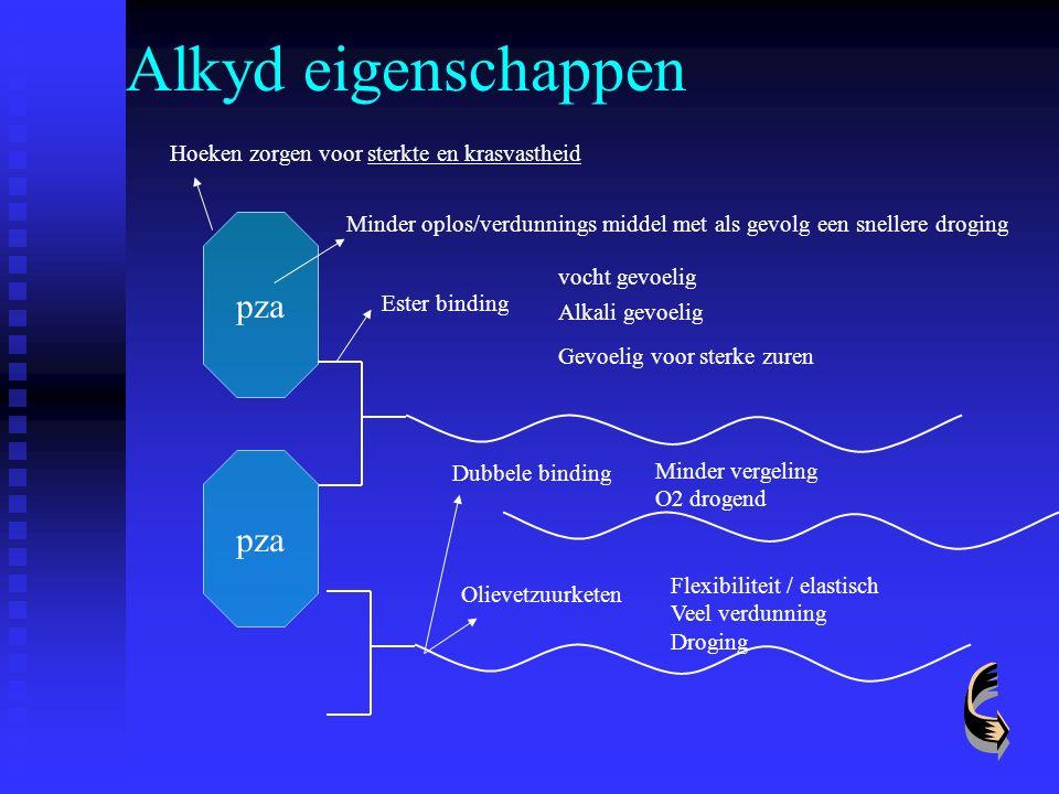 Alkyd eigenschappen pza Hoeken zorgen voor sterkte en krasvastheid Ester binding vocht gevoelig Alkali gevoelig Gevoelig voor sterke zuren Dubbele bin