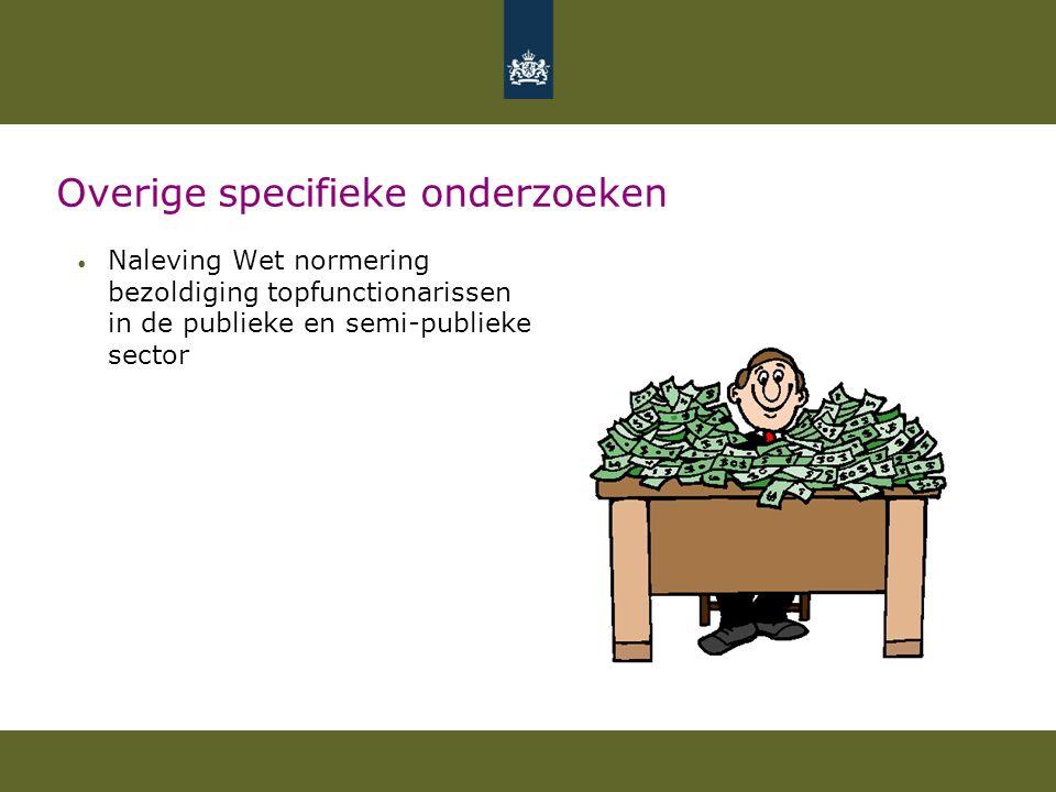 Overige specifieke onderzoeken Naleving Wet normering bezoldiging topfunctionarissen in de publieke en semi-publieke sector