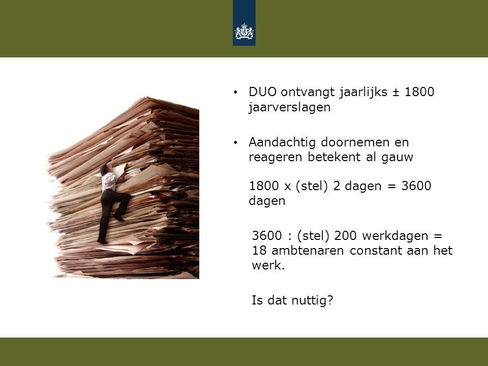 DUO ontvangt jaarlijks ± 1800 jaarverslagen Aandachtig doornemen en reageren betekent al gauw 1800 x (stel) 2 dagen = 3600 dagen 3600 : (stel) 200 werkdagen = 18 ambtenaren constant aan het werk.