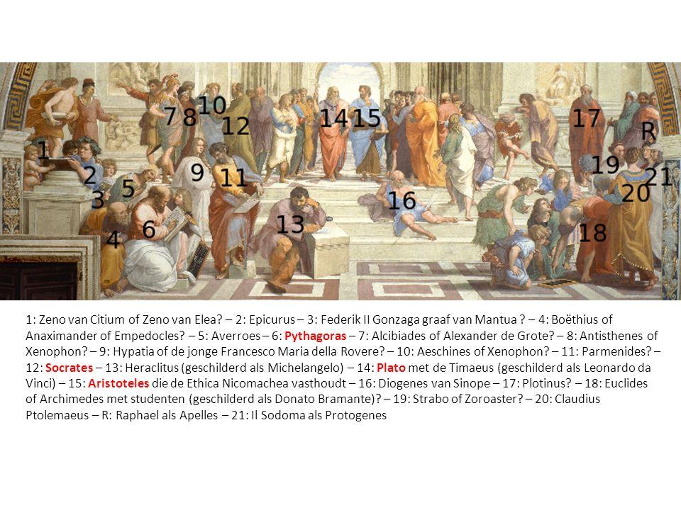 1: Zeno van Citium of Zeno van Elea? – 2: Epicurus – 3: Federik II Gonzaga graaf van Mantua ? – 4: Boëthius of Anaximander of Empedocles? – 5: Averroe