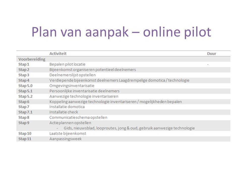 Plan van aanpak – online pilot