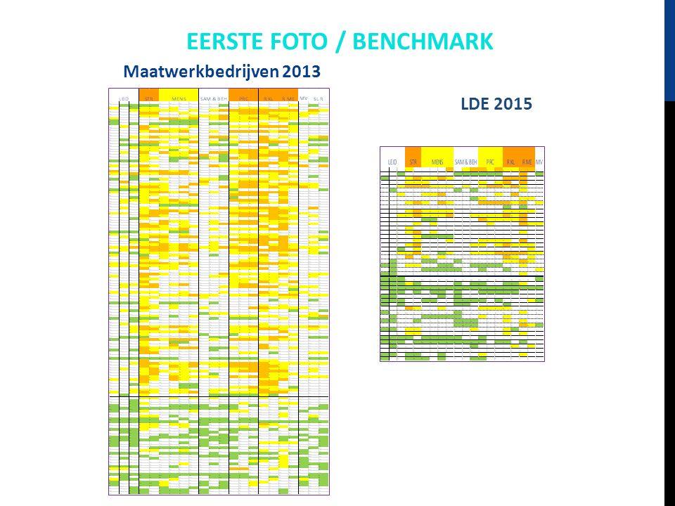 EERSTE FOTO / BENCHMARK Maatwerkbedrijven 2013 LDE 2015