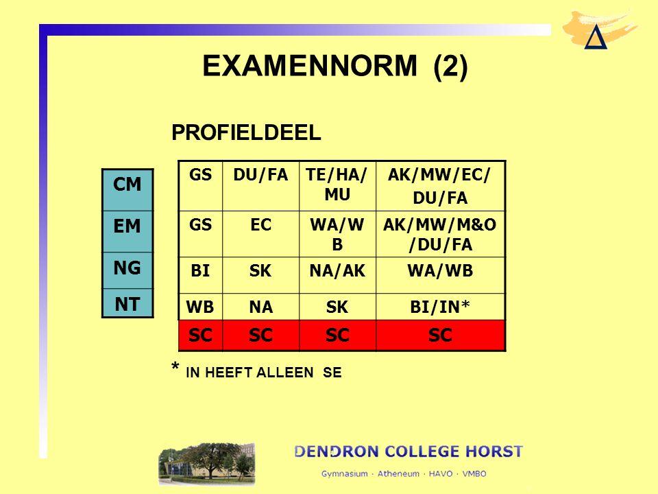 EXAMENNORM (2) PROFIELDEEL * IN HEEFT ALLEEN SE GSDU/FATE/HA/ MU AK/MW/EC/ DU/FA GSECWA/W B AK/MW/M&O /DU/FA BISKNA/AKWA/WB WBNASKBI/IN* SC CM EM NG N