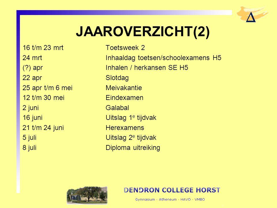 JAAROVERZICHT(2) 16 t/m 23 mrtToetsweek 2 24 mrtInhaaldag toetsen/schoolexamens H5 (?) aprInhalen / herkansen SE H5 22 aprSlotdag 25 apr t/m 6 meiMeiv