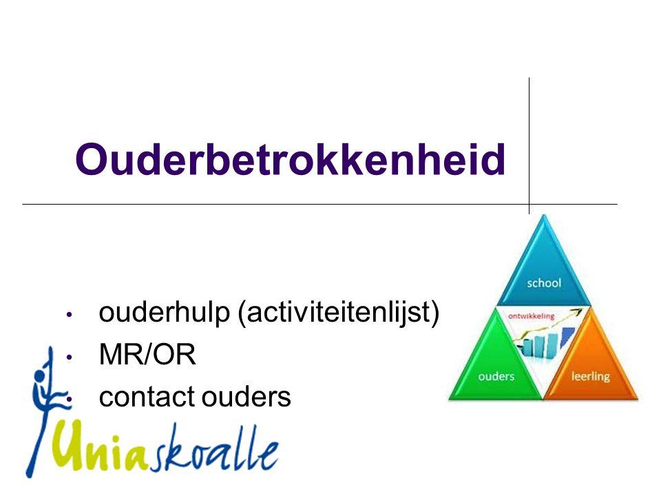 Ouderbetrokkenheid ouderhulp (activiteitenlijst) MR/OR contact ouders