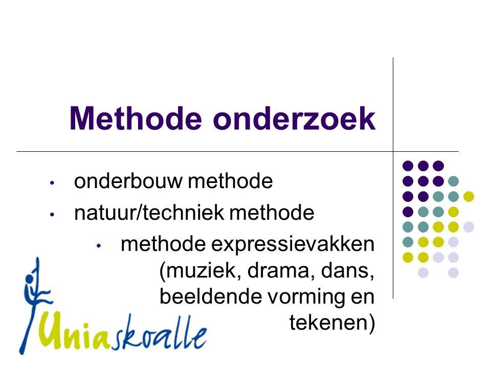 Methode onderzoek onderbouw methode natuur/techniek methode methode expressievakken (muziek, drama, dans, beeldende vorming en tekenen)