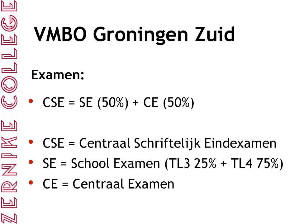 VMBO Groningen Zuid Examen: CSE = SE (50%) + CE (50%) CSE = Centraal Schriftelijk Eindexamen SE = School Examen (TL3 25% + TL4 75%) CE = Centraal Examen
