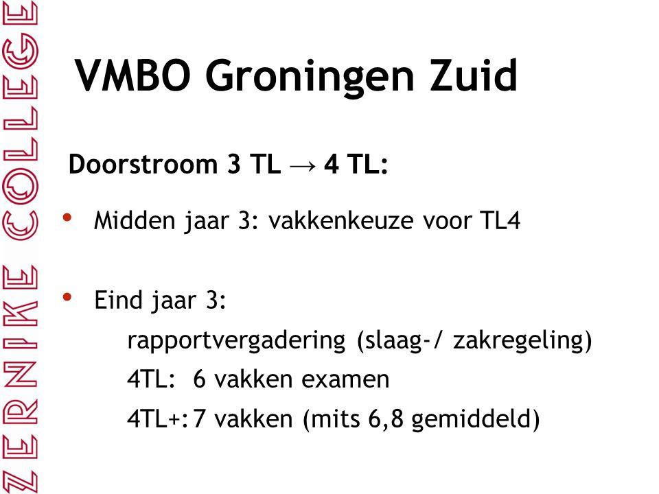 VMBO Groningen Zuid Doorstroom 3 TL → 4 TL : Midden jaar 3: vakkenkeuze voor TL4 Eind jaar 3: rapportvergadering (slaag-/ zakregeling) 4TL:6 vakken examen 4TL+:7 vakken (mits 6,8 gemiddeld)