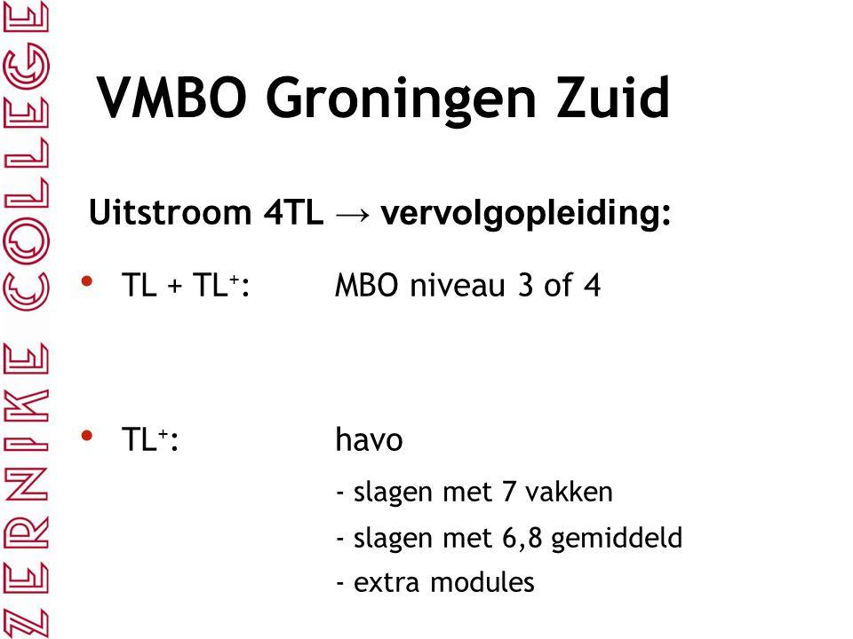 VMBO Groningen Zuid Uitstroom 4TL → vervolgopleiding : TL + TL + :MBO niveau 3 of 4 TL + : havo - slagen met 7 vakken - slagen met 6,8 gemiddeld - extra modules
