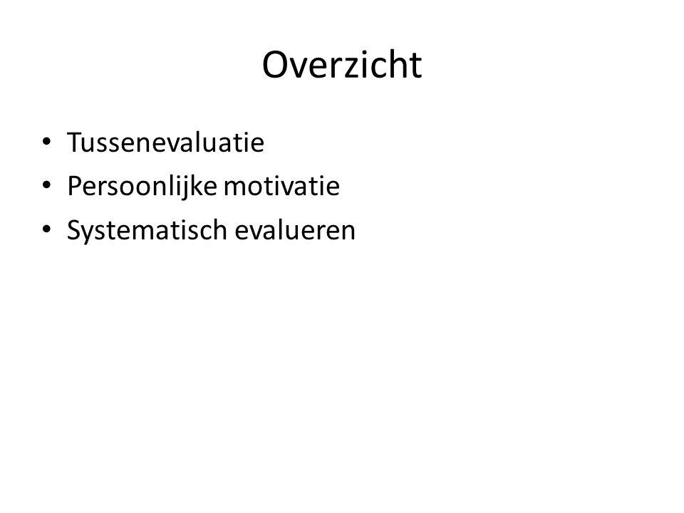 Overzicht Tussenevaluatie Persoonlijke motivatie Systematisch evalueren