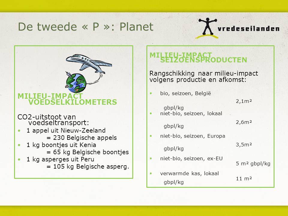 MILIEU-IMPACT VOEDSELKILOMETERS CO2-uitstoot van voedseltransport: 1 appel uit Nieuw-Zeeland = 230 Belgische appels 1 kg boontjes uit Kenia = 65 kg Be