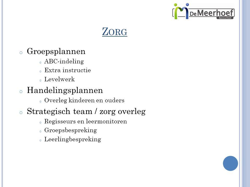 Z ORG o Groepsplannen o ABC-indeling o Extra instructie o Levelwerk o Handelingsplannen o Overleg kinderen en ouders o Strategisch team / zorg overleg
