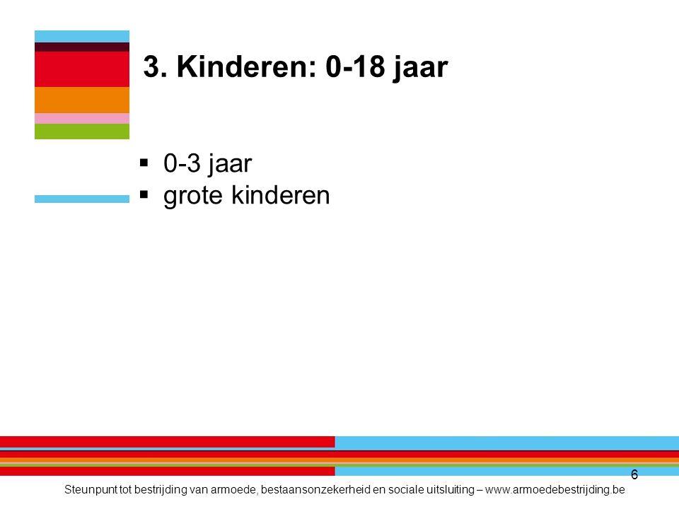 6 3. Kinderen: 0-18 jaar  0-3 jaar  grote kinderen Steunpunt tot bestrijding van armoede, bestaansonzekerheid en sociale uitsluiting – www.armoedebe