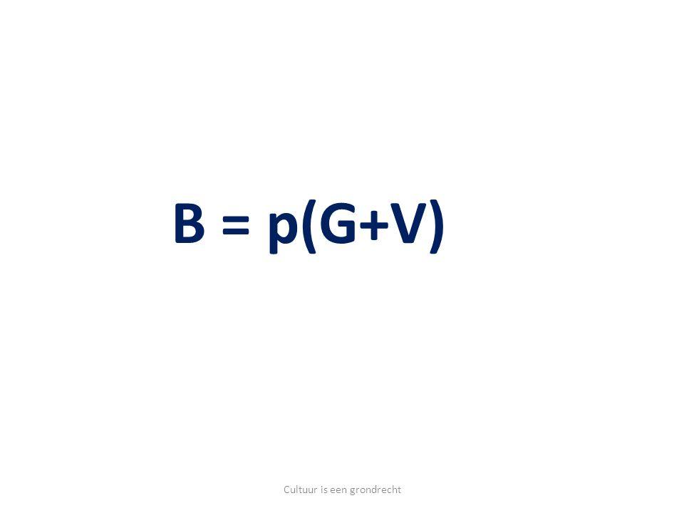 B = p(G+V)