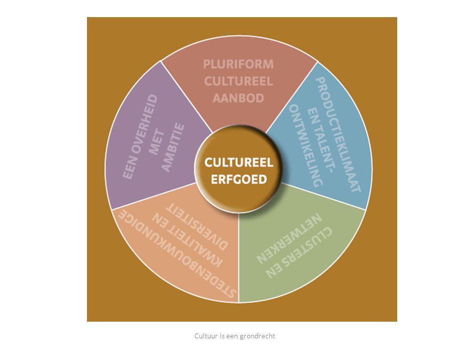 Cultuur is een grondrecht