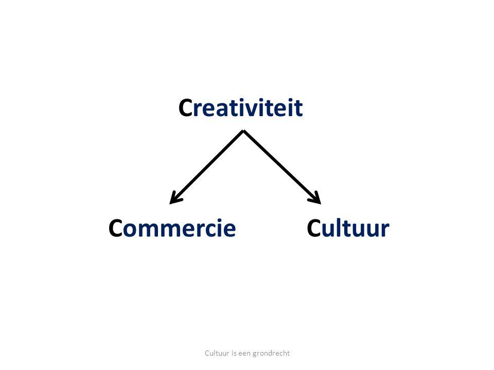 Creativiteit CommercieCultuur Cultuur is een grondrecht