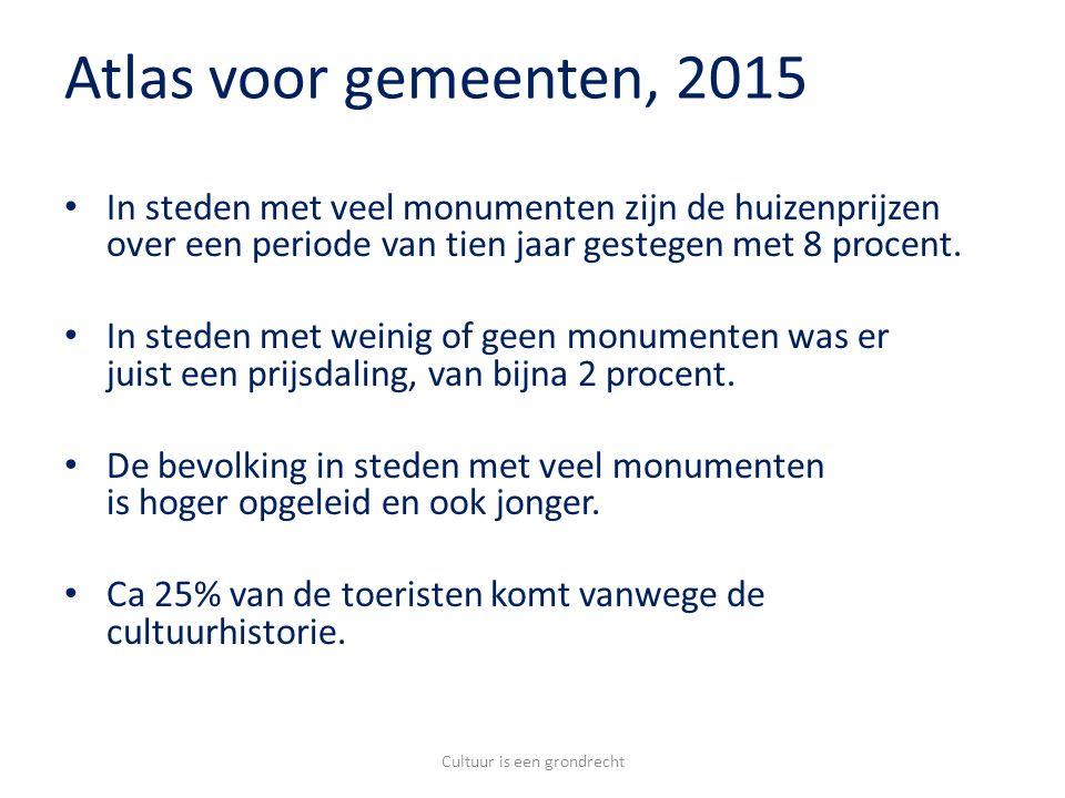 Atlas voor gemeenten, 2015 In steden met veel monumenten zijn de huizenprijzen over een periode van tien jaar gestegen met 8 procent.