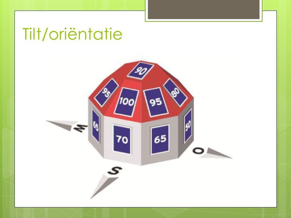 Tilt/oriëntatie