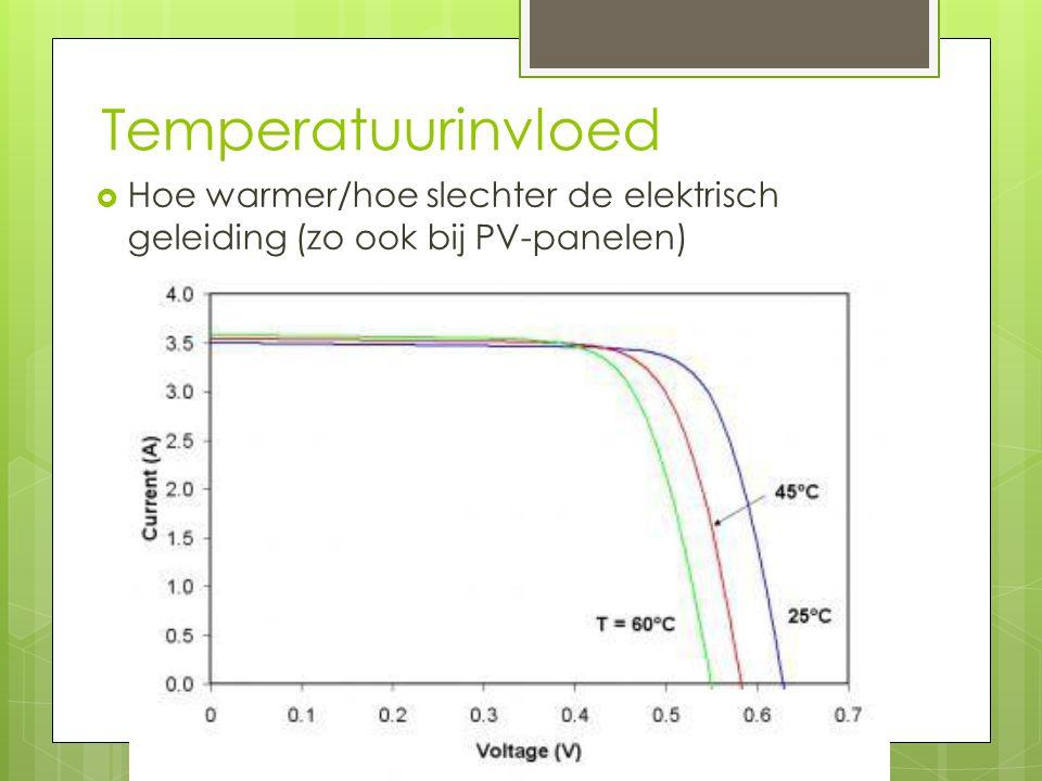 Temperatuurinvloed  Hoe warmer/hoe slechter de elektrisch geleiding (zo ook bij PV-panelen)